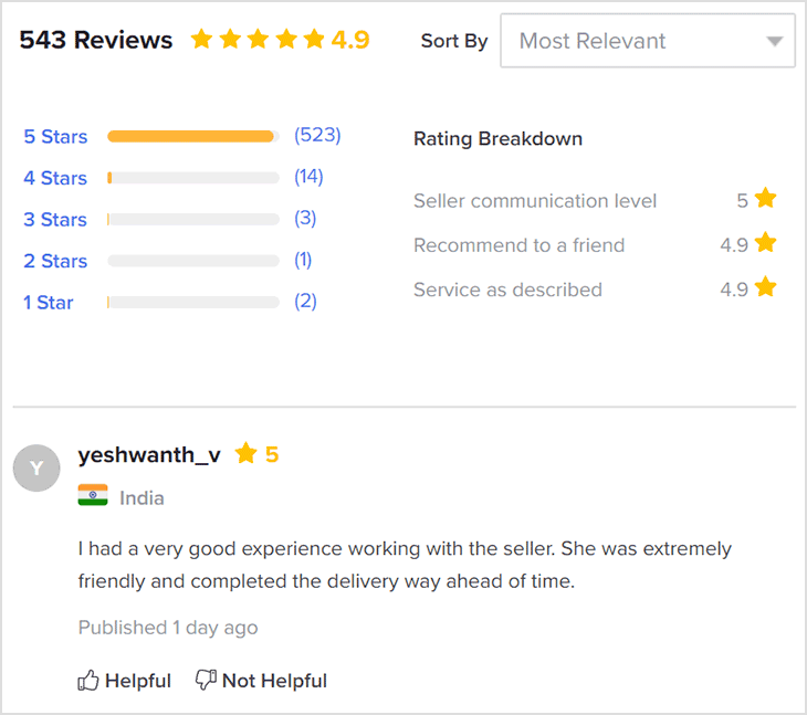 Fiverr English to Greek gig Reviews